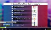 10 องค์กรในฝันของเด็กไทยที่อยากร่วมงานด้วยคืออะไร?